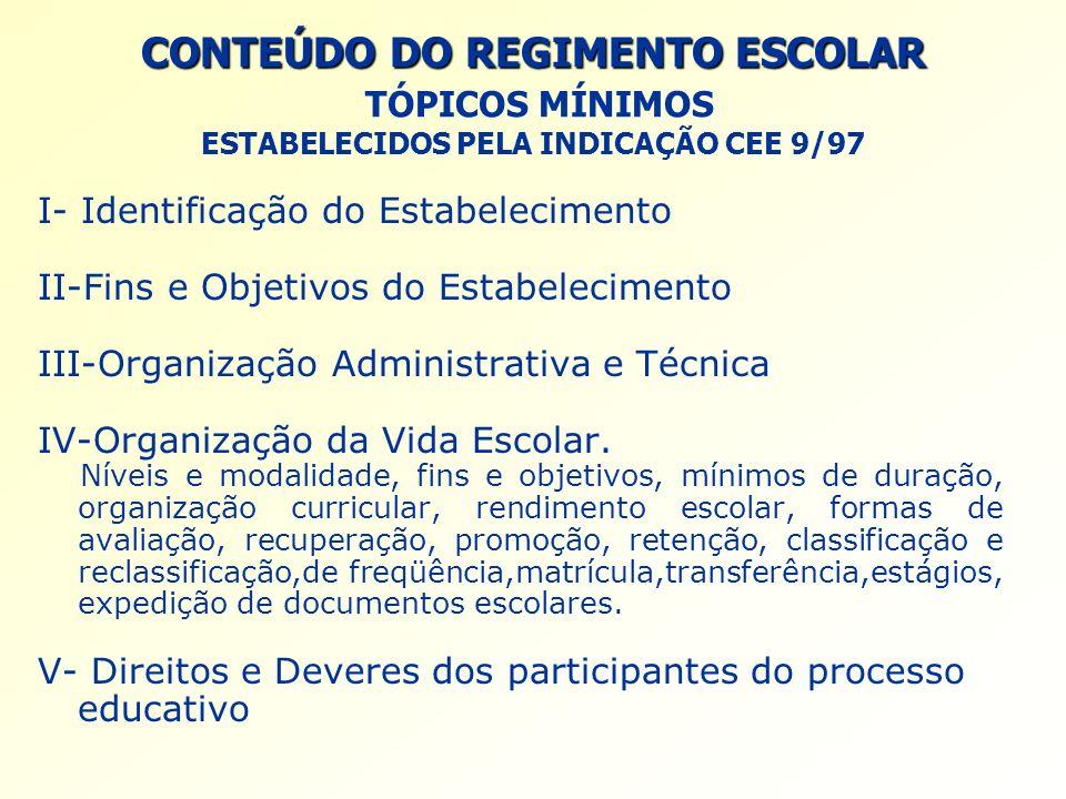 CONTEÚDO DO REGIMENTO ESCOLAR CONTEÚDO DO REGIMENTO ESCOLAR TÓPICOS MÍNIMOS ESTABELECIDOS PELA INDICAÇÃO CEE 9/97 I- Identificação do Estabelecimento