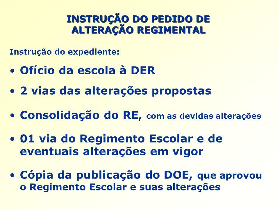 INSTRUÇÃO DO PEDIDO DE ALTERAÇÃO REGIMENTAL Instrução do expediente: Ofício da escola à DER 2 vias das alterações propostas Consolidação do RE, com as