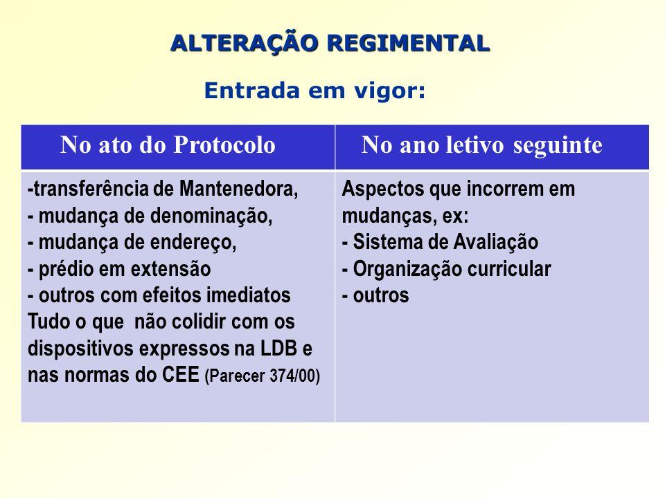 ALTERAÇÃO REGIMENTAL Entrada em vigor: No ato do Protocolo No ano letivo seguinte -transferência de Mantenedora, - mudança de denominação, - mudança d