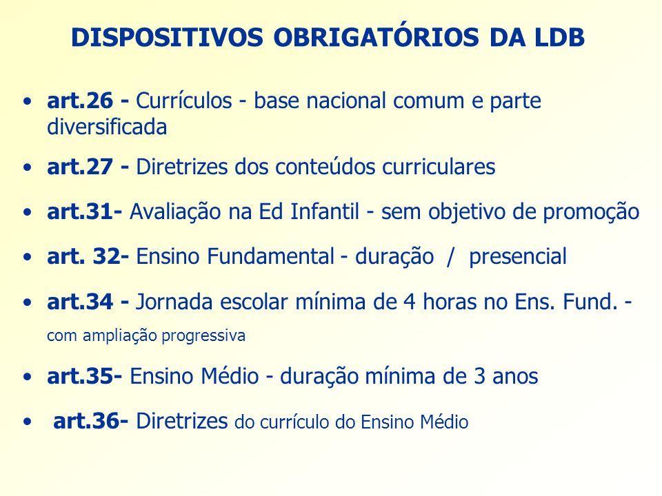 DISPOSITIVOS OBRIGATÓRIOS DA LDB art.26 - Currículos - base nacional comum e parte diversificada art.27 - Diretrizes dos conteúdos curriculares art.31