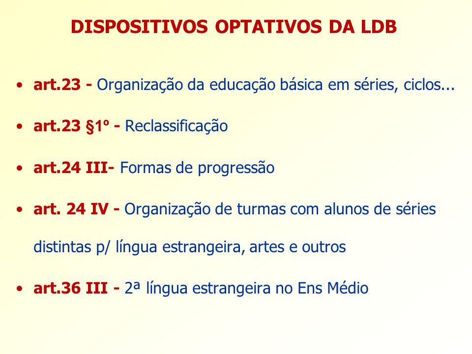 DISPOSITIVOS OPTATIVOS DA LDB art.23 - Organização da educação básica em séries, ciclos... art.23 §1º - Reclassificação art.24 III- Formas de progress