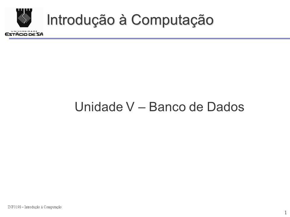 INF0198 – Introdução à Computação Sistema de Gerenciamento de BD SGBD Aplicações de BD Usuário BANCO DE DADOS Conjunto de programas de computador que controla a criação, manutenção e uso dos anco de Dados (em inglês: Database Management System - DBMS)