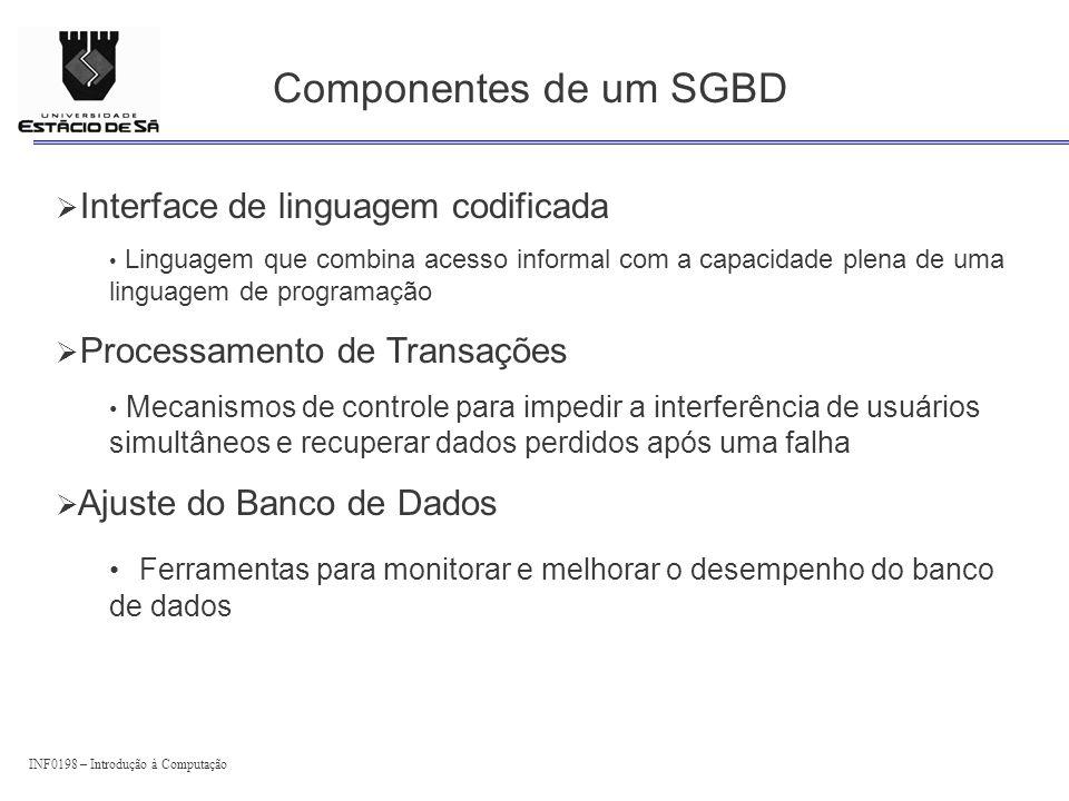 INF0198 – Introdução à Computação Componentes de um SGBD Interface de linguagem codificada Linguagem que combina acesso informal com a capacidade plen