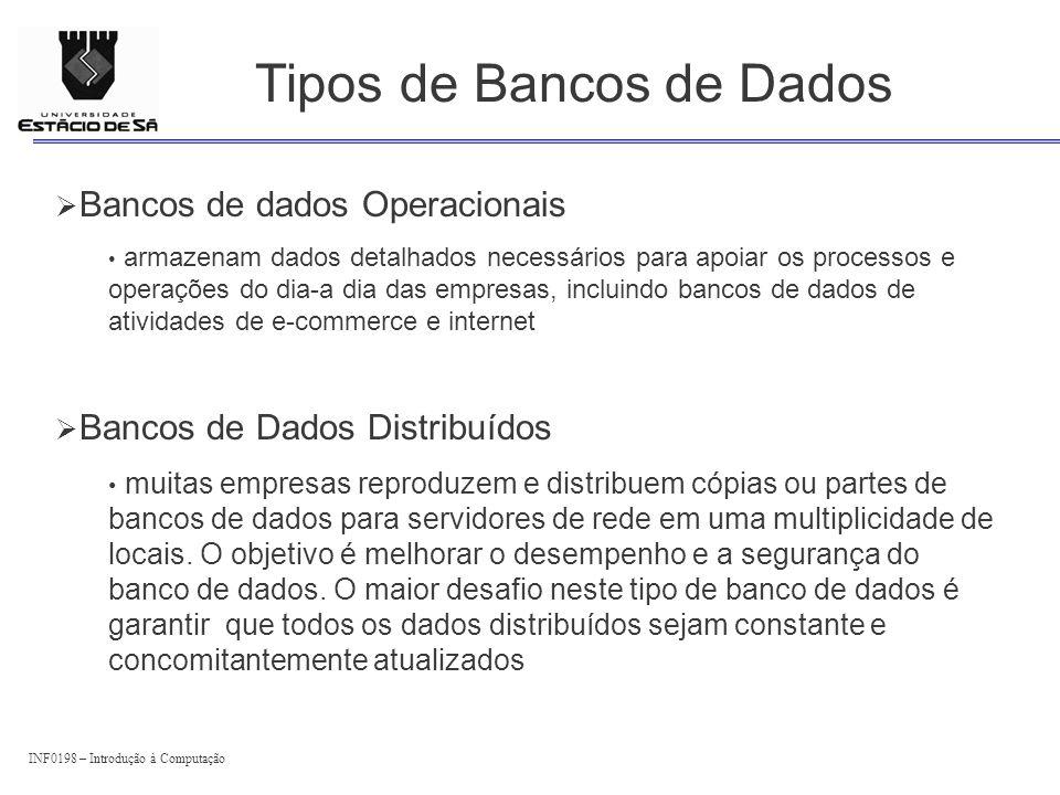 INF0198 – Introdução à Computação Tipos de Bancos de Dados Bancos de dados Operacionais armazenam dados detalhados necessários para apoiar os processo