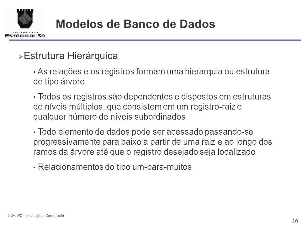 INF0198 – Introdução à Computação 20 Modelos de Banco de Dados Estrutura Hierárquica As relações e os registros formam uma hierarquia ou estrutura de