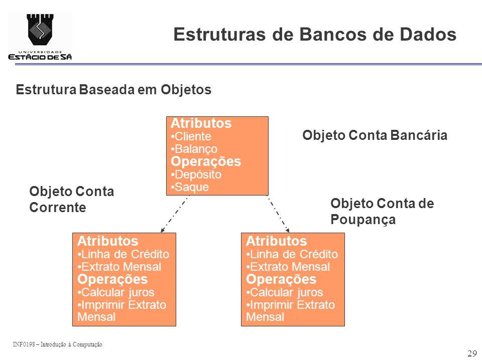INF0198 – Introdução à Computação 29 Estruturas de Bancos de Dados Objeto Conta Bancária Atributos Linha de Crédito Extrato Mensal Operações Calcular