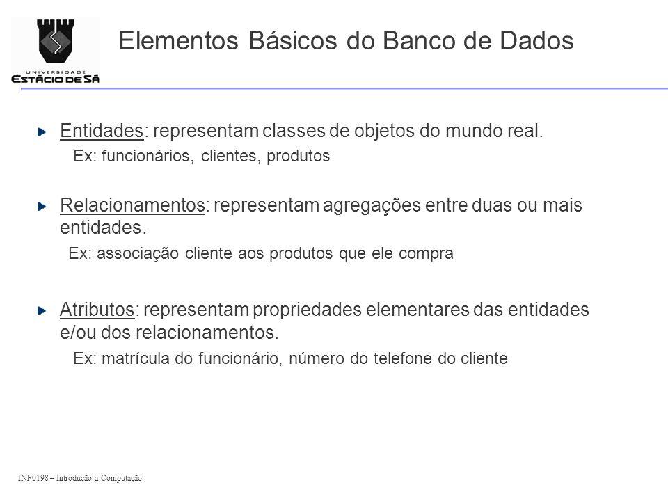 INF0198 – Introdução à Computação Elementos Básicos do Banco de Dados Entidades: representam classes de objetos do mundo real. Ex: funcionários, clien
