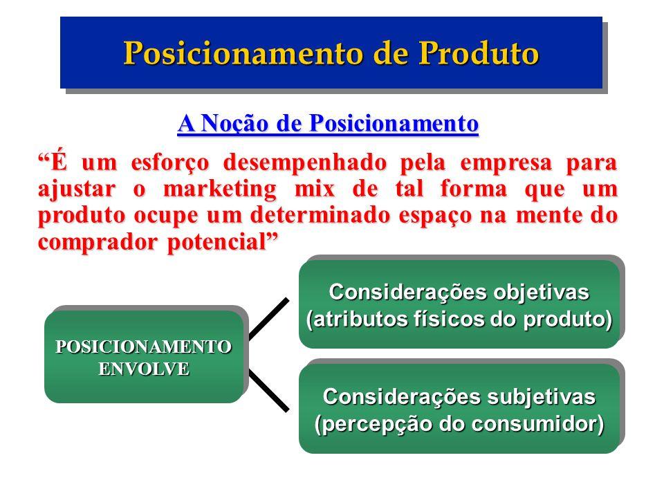 Considerações subjetivas (percepção do consumidor) Considerações subjetivas (percepção do consumidor) Considerações objetivas (atributos físicos do pr