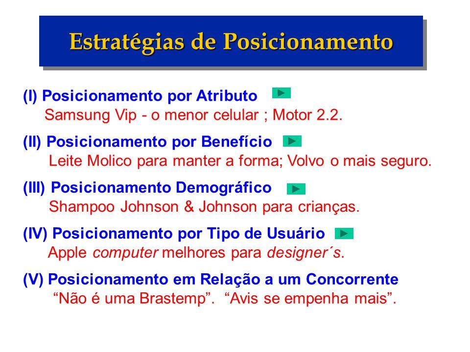 (I) Posicionamento por Atributo Samsung Vip - o menor celular ; Motor 2.2. (II) Posicionamento por Benefício Leite Molico para manter a forma; Volvo o