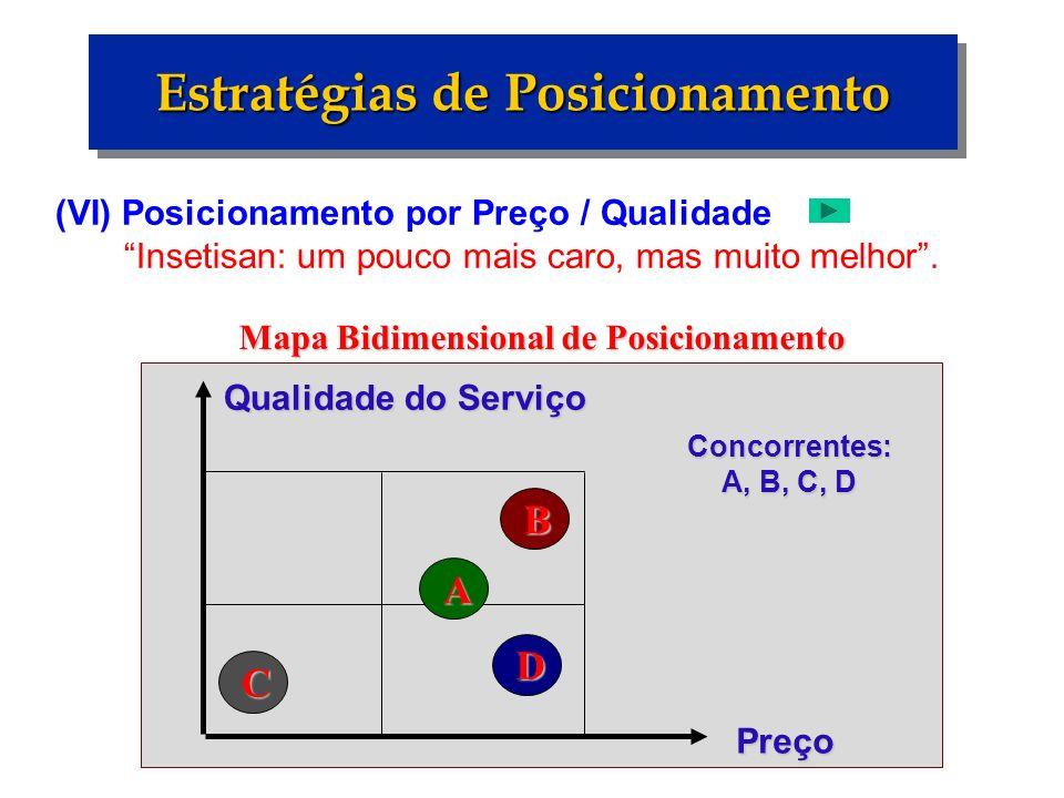 (VI) Posicionamento por Preço / Qualidade Insetisan: um pouco mais caro, mas muito melhor. A B D C Qualidade do Serviço Preço Concorrentes: A, B, C, D