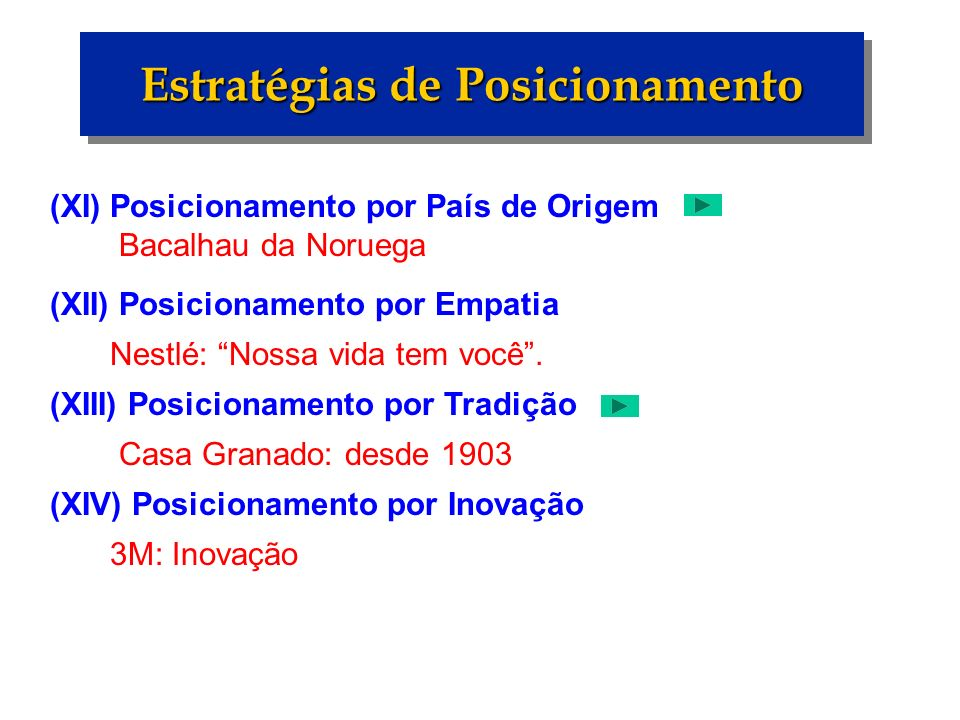 (XI) Posicionamento por País de Origem Bacalhau da Noruega (XII) Posicionamento por Empatia Nestlé: Nossa vida tem você. (XIII) Posicionamento por Tra
