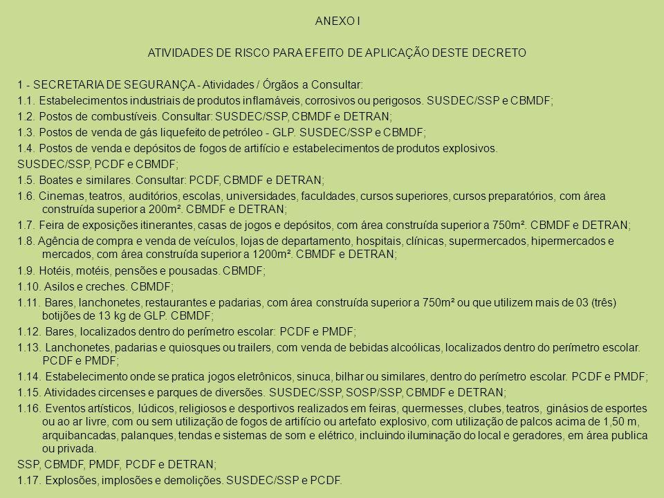 ANEXO I ATIVIDADES DE RISCO PARA EFEITO DE APLICAÇÃO DESTE DECRETO 1 - SECRETARIA DE SEGURANÇA - Atividades / Órgãos a Consultar: 1.1. Estabelecimento