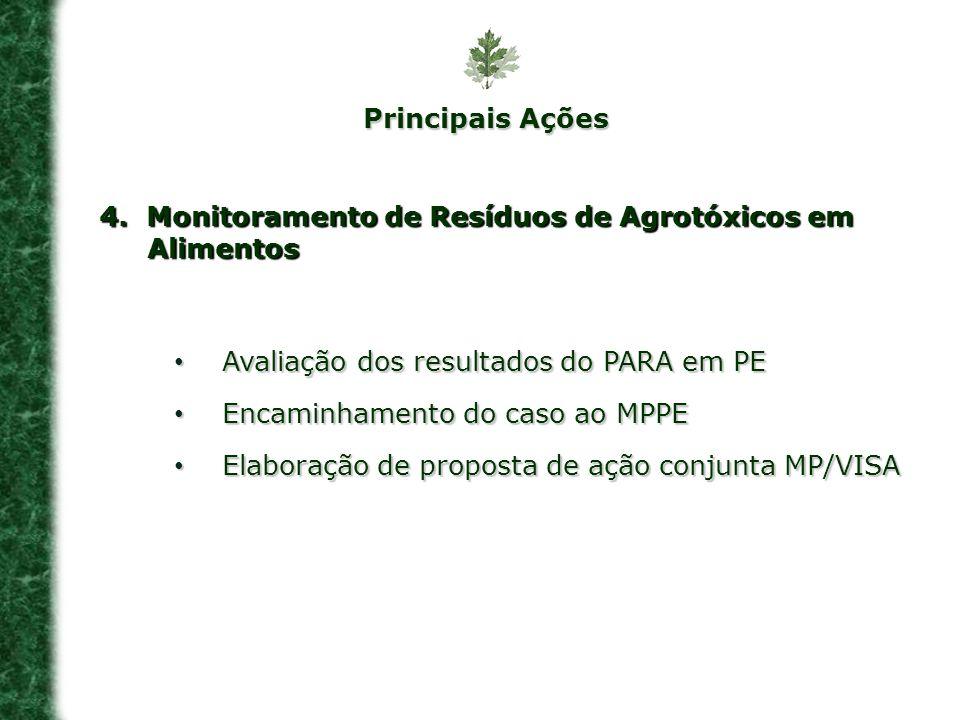 4. Monitoramento de Resíduos de Agrotóxicos em Alimentos Avaliação dos resultados do PARA em PE Avaliação dos resultados do PARA em PE Encaminhamento