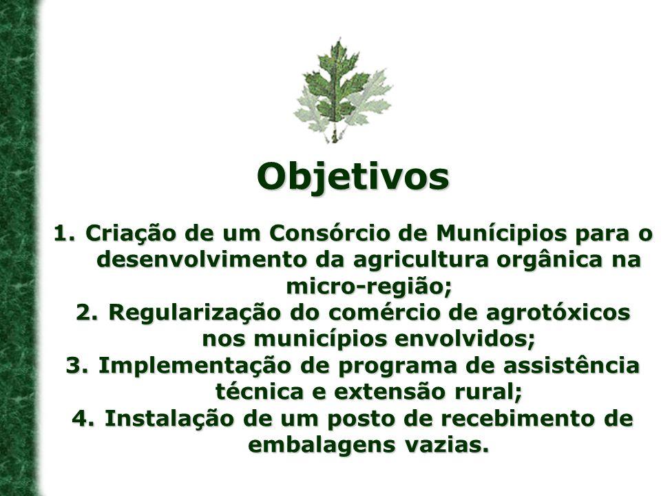 Objetivos 1.Criação de um Consórcio de Munícipios para o desenvolvimento da agricultura orgânica na micro-região; 2.Regularização do comércio de agrot