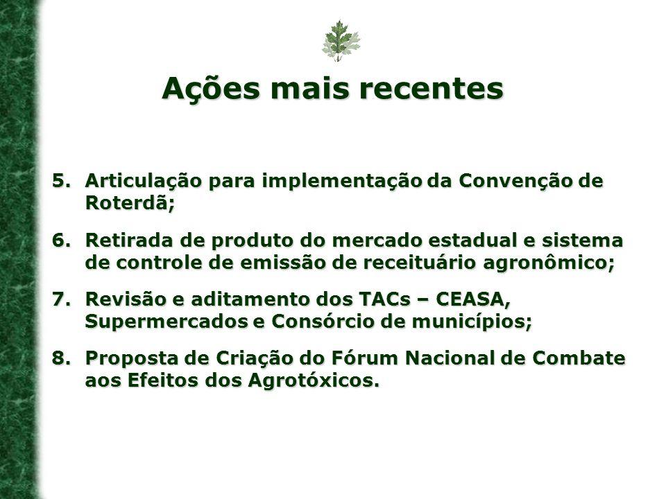 5.Articulação para implementação da Convenção de Roterdã; 6.Retirada de produto do mercado estadual e sistema de controle de emissão de receituário ag