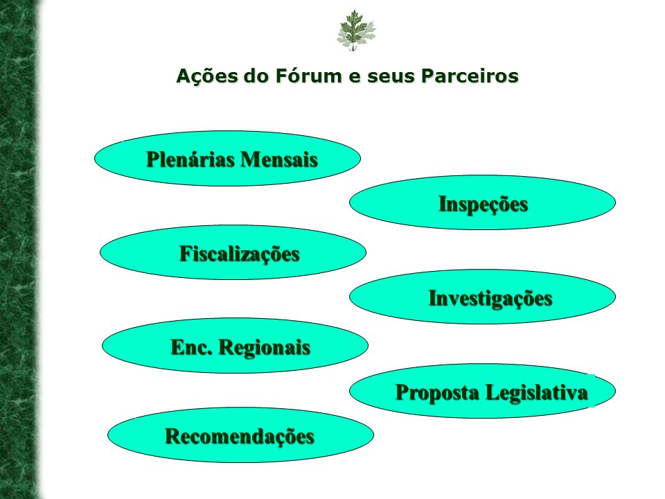 Ações do Fórum e seus Parceiros Plenárias Mensais Plenárias Mensais Inspeções Fiscalizações Investigações Enc. Regionais Proposta Legislativa Recomend