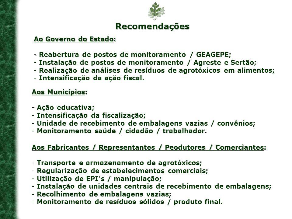 Recomendações Ao Governo do Estado: - - Reabertura de postos de monitoramento / GEAGEPE; - Instalação de postos de monitoramento / Agreste e Sertão; -