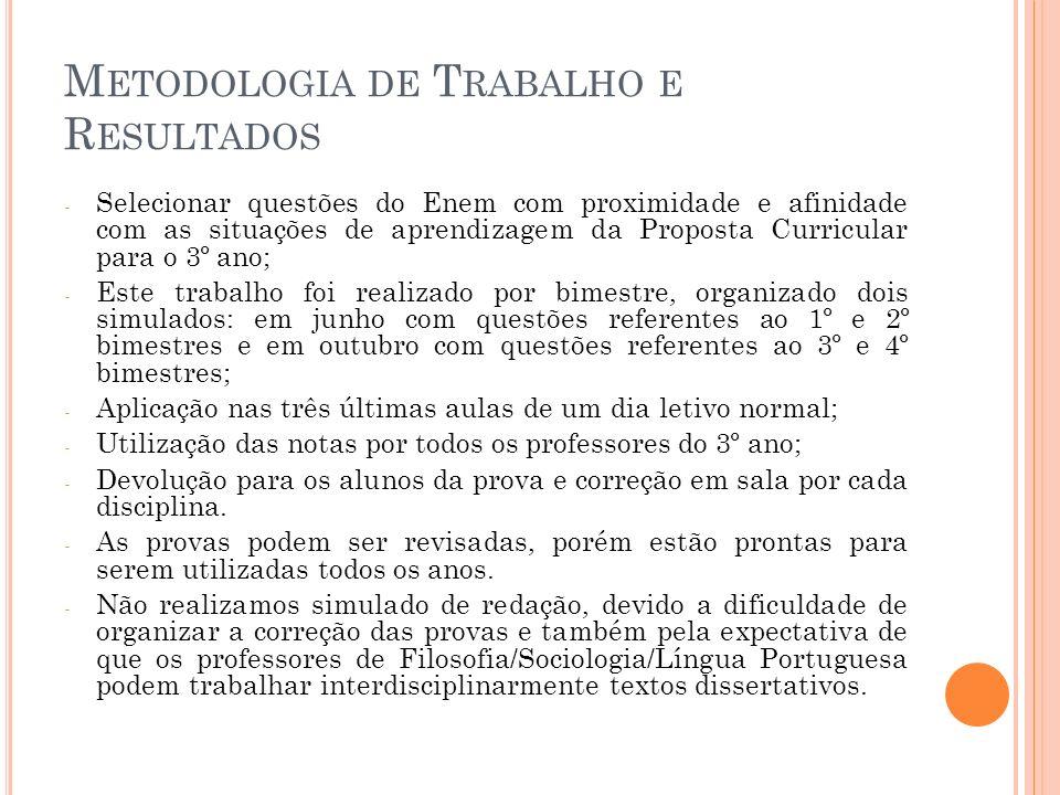 M ETODOLOGIA DE T RABALHO E R ESULTADOS - Selecionar questões do Enem com proximidade e afinidade com as situações de aprendizagem da Proposta Curricu