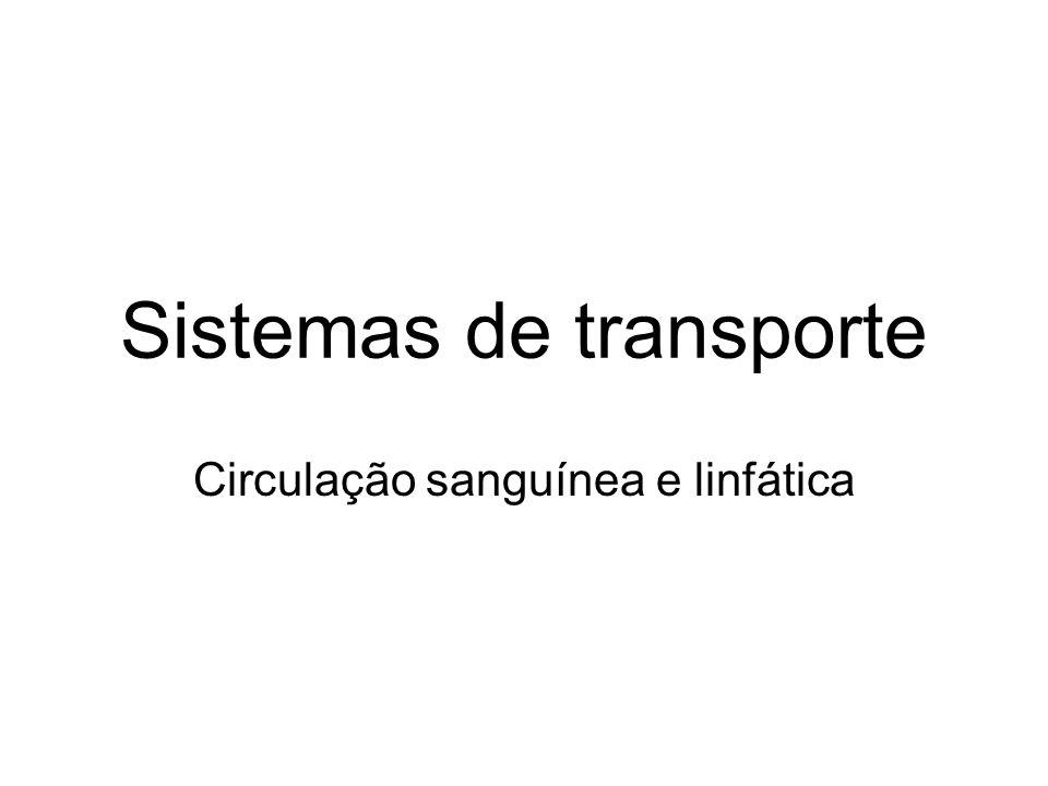 Sistemas de transporte Circulação sanguínea e linfática
