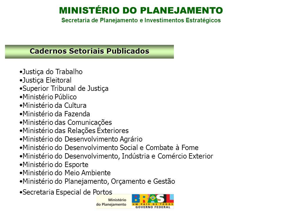 MINISTÉRIO DO PLANEJAMENTO Secretaria de Planejamento e Investimentos Estratégicos Justiça do Trabalho Justiça Eleitoral Superior Tribunal de Justiça