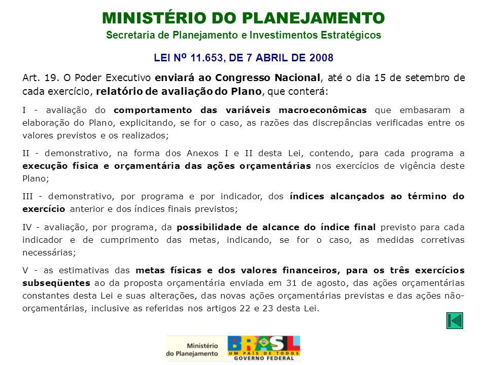 MINISTÉRIO DO PLANEJAMENTO Secretaria de Planejamento e Investimentos Estratégicos Art. 19. O Poder Executivo enviará ao Congresso Nacional, até o dia