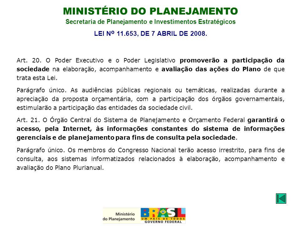 MINISTÉRIO DO PLANEJAMENTO Secretaria de Planejamento e Investimentos Estratégicos Art. 20. O Poder Executivo e o Poder Legislativo promoverão a parti