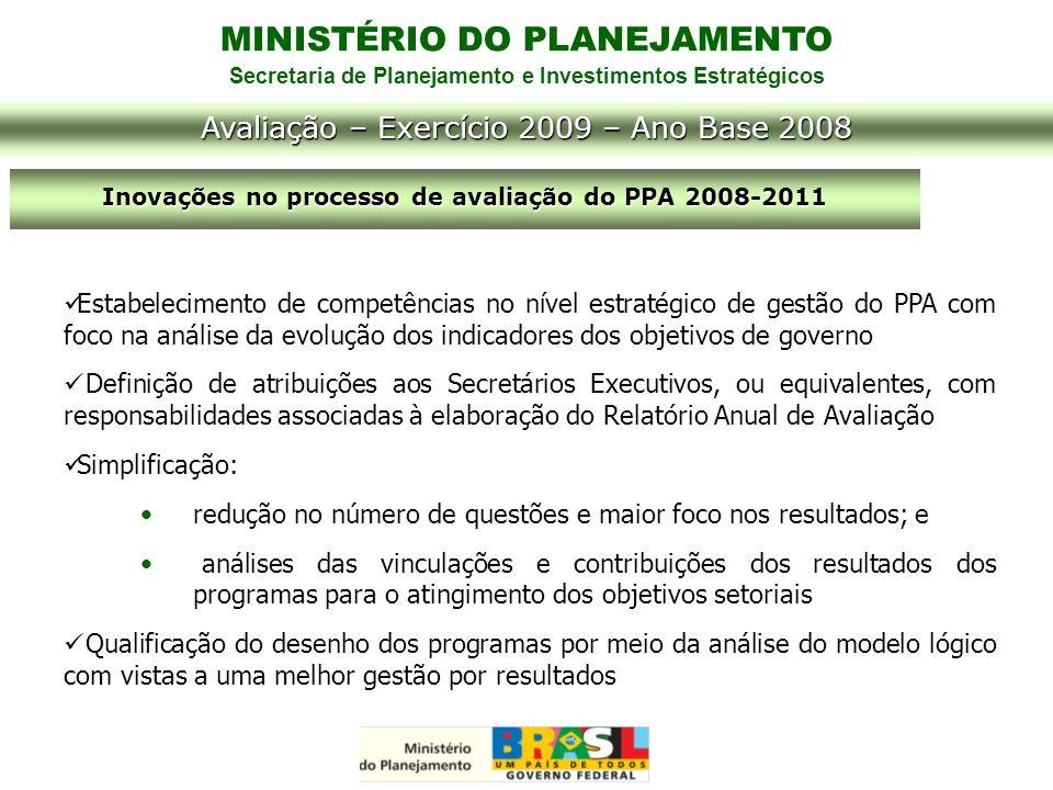 MINISTÉRIO DO PLANEJAMENTO Secretaria de Planejamento e Investimentos Estratégicos Avaliação – Exercício 2009 – Ano Base 2008 Estabelecimento de compe
