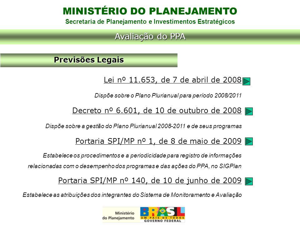 MINISTÉRIO DO PLANEJAMENTO Secretaria de Planejamento e Investimentos Estratégicos Previsões Legais Lei nº 11.653, de 7 de abril de 2008 Dispõe sobre