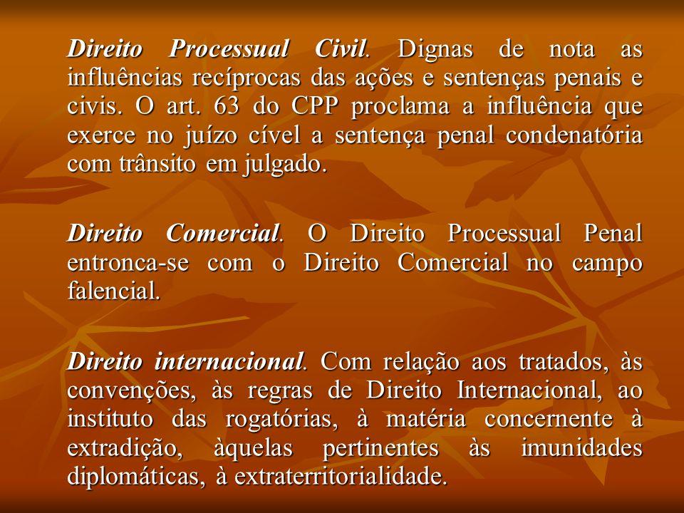 Direito Processual Civil. Dignas de nota as influências recíprocas das ações e sentenças penais e civis. O art. 63 do CPP proclama a influência que ex