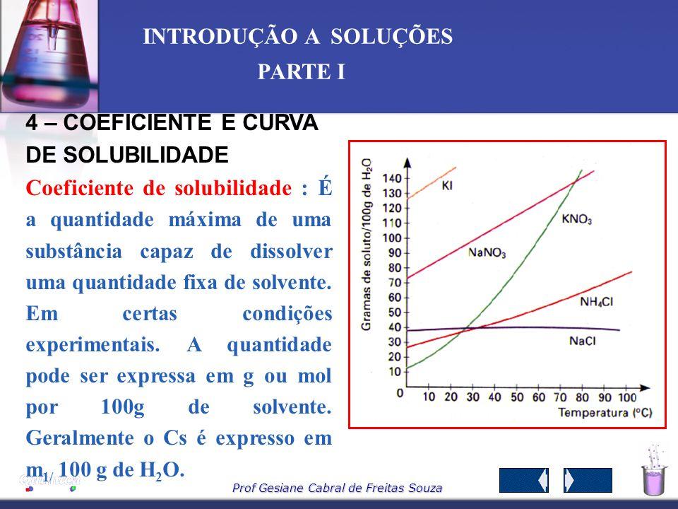 Prof Gesiane Cabral de Freitas Souza INTRODUÇÃO A SOLUÇÕES PARTE I Adicionando um pequeno cristal à solução supersaturada de acetato de sódio, a crist