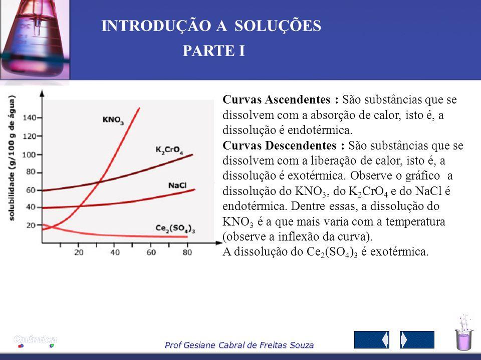 Prof Gesiane Cabral de Freitas Souza INTRODUÇÃO A SOLUÇÕES PARTE I 4 – COEFICIENTE E CURVA DE SOLUBILIDADE Coeficiente de solubilidade : É a quantidad