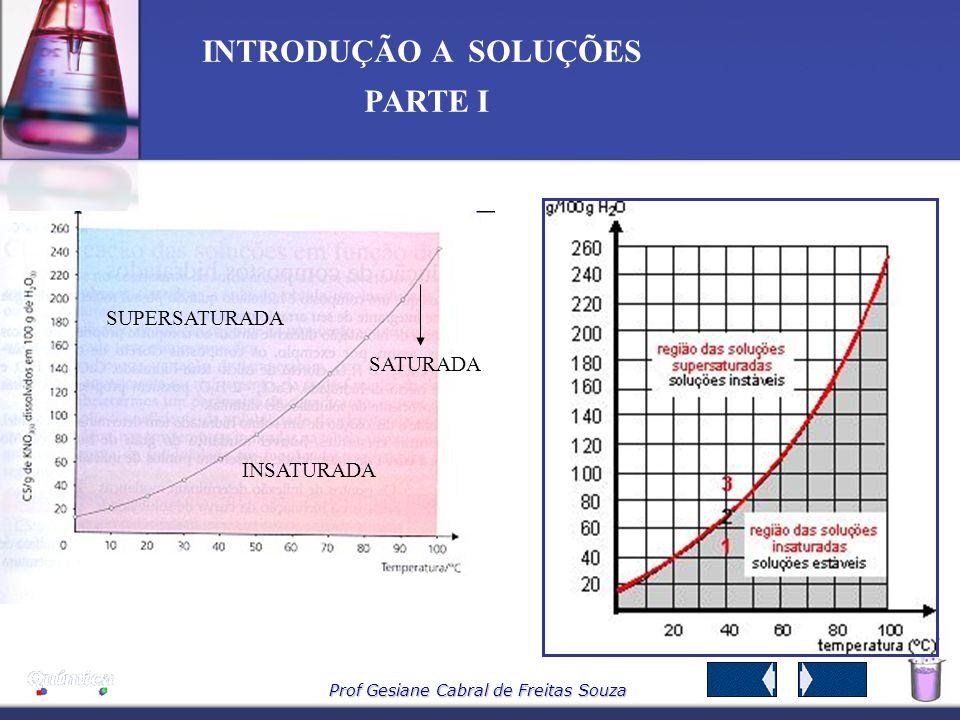 Prof Gesiane Cabral de Freitas Souza INTRODUÇÃO A SOLUÇÕES PARTE I Curvas Ascendentes : São substâncias que se dissolvem com a absorção de calor, isto