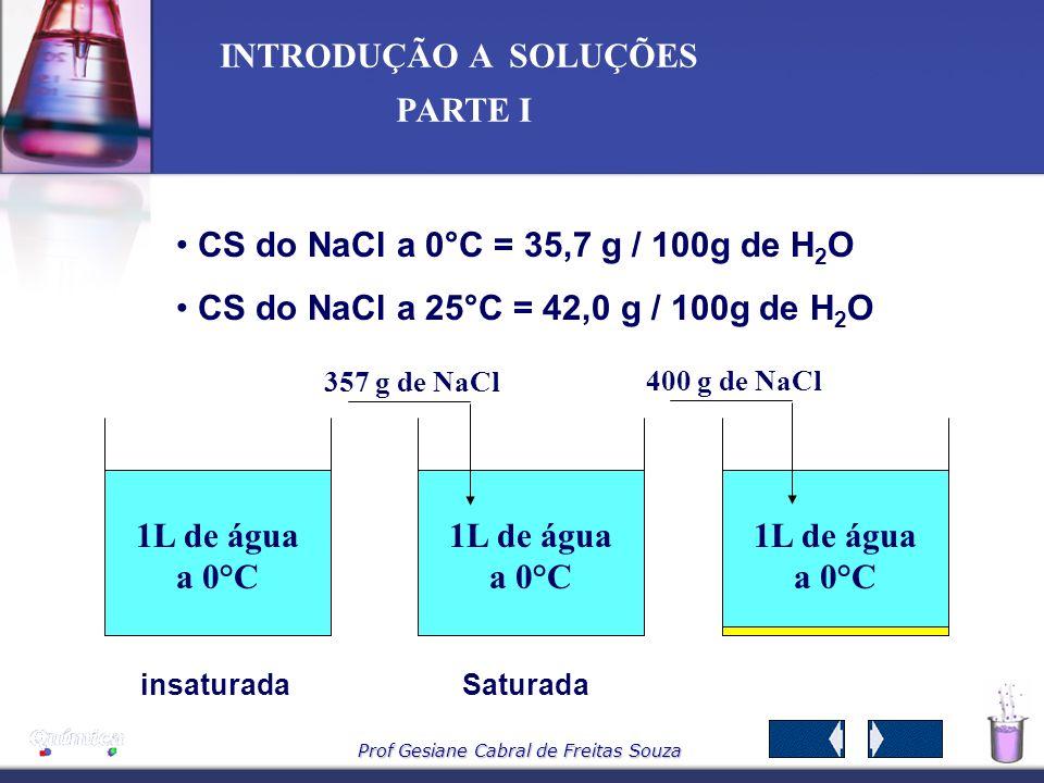 Prof Gesiane Cabral de Freitas Souza INTRODUÇÃO A SOLUÇÕES PARTE I A B C D Diretamente proporcional Inversamente proporcional Não se altera Sal hidrat