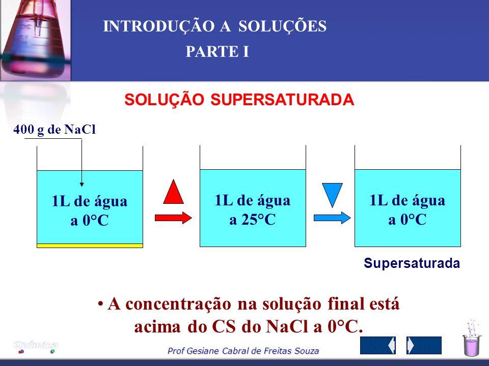 Prof Gesiane Cabral de Freitas Souza INTRODUÇÃO A SOLUÇÕES PARTE I 1L de água a 0°C 357 g de NaCl CS do NaCl a 0°C = 35,7 g / 100g de H 2 O CS do NaCl
