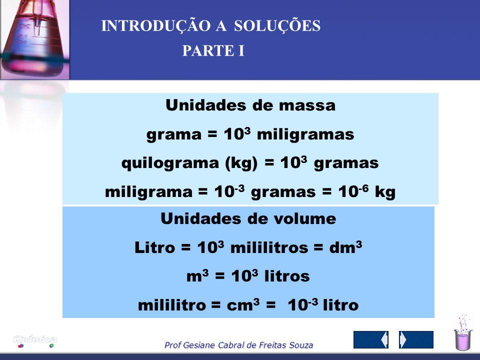 Prof Gesiane Cabral de Freitas Souza INTRODUÇÃO A SOLUÇÕES PARTE I 5 - Preparo de soluções no laboratório Massa do soluto = 80 g M(NaOH) = 40 g mol –1