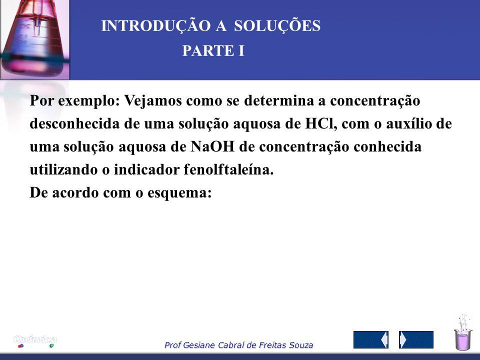 Prof Gesiane Cabral de Freitas Souza INTRODUÇÃO A SOLUÇÕES PARTE I 8.2 - COM REAÇÃO QUÍMICA Na mistura de soluções formadas por um mesmo solvente, por