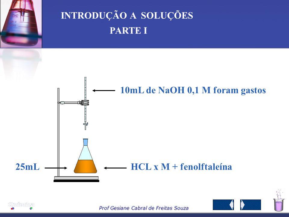 Prof Gesiane Cabral de Freitas Souza INTRODUÇÃO A SOLUÇÕES PARTE I Por exemplo: Vejamos como se determina a concentração desconhecida de uma solução a