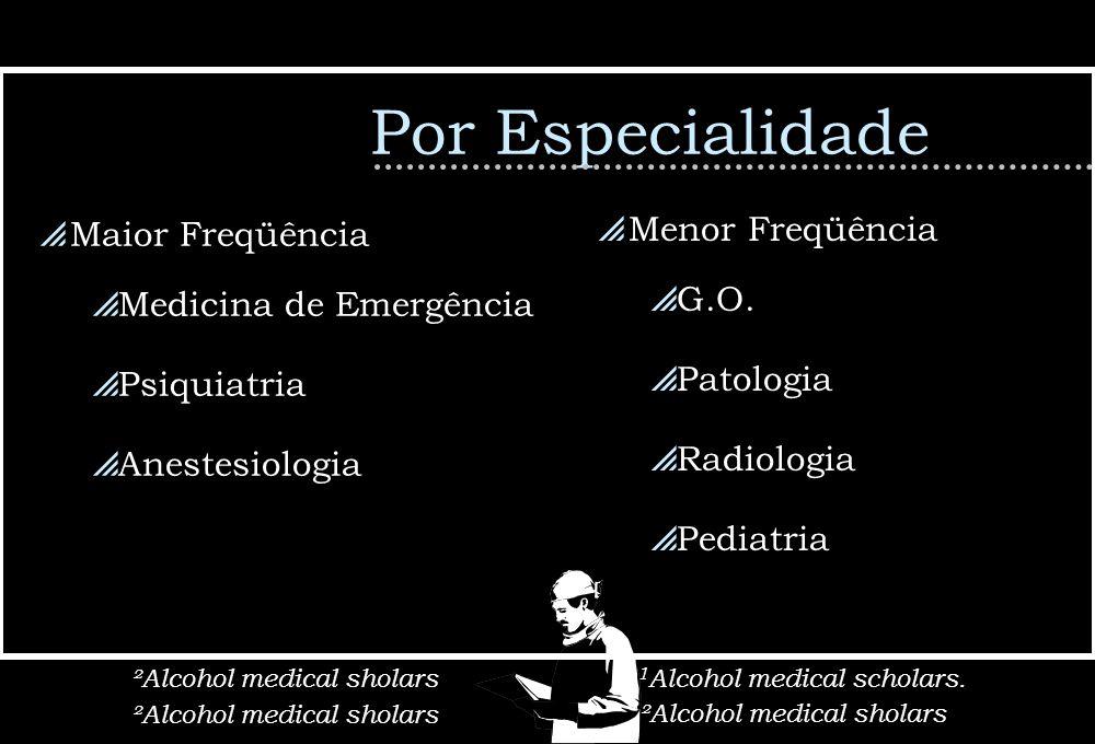 Por Especialidade Maior Freqüência Medicina de Emergência Psiquiatria Anestesiologia Menor Freqüência G.O. Patologia Radiologia Pediatria ²Alcohol med