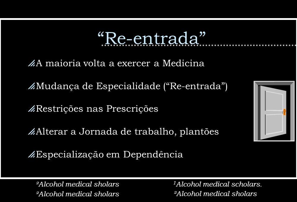 Re-entrada A maioria volta a exercer a Medicina Mudança de Especialidade (Re-entrada) Restrições nas Prescrições Alterar a Jornada de trabalho, plantõ