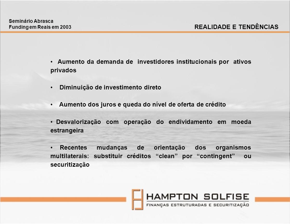 Aumento da demanda de investidores institucionais por ativos privados Diminuição de investimento direto Aumento dos juros e queda do nível de oferta d