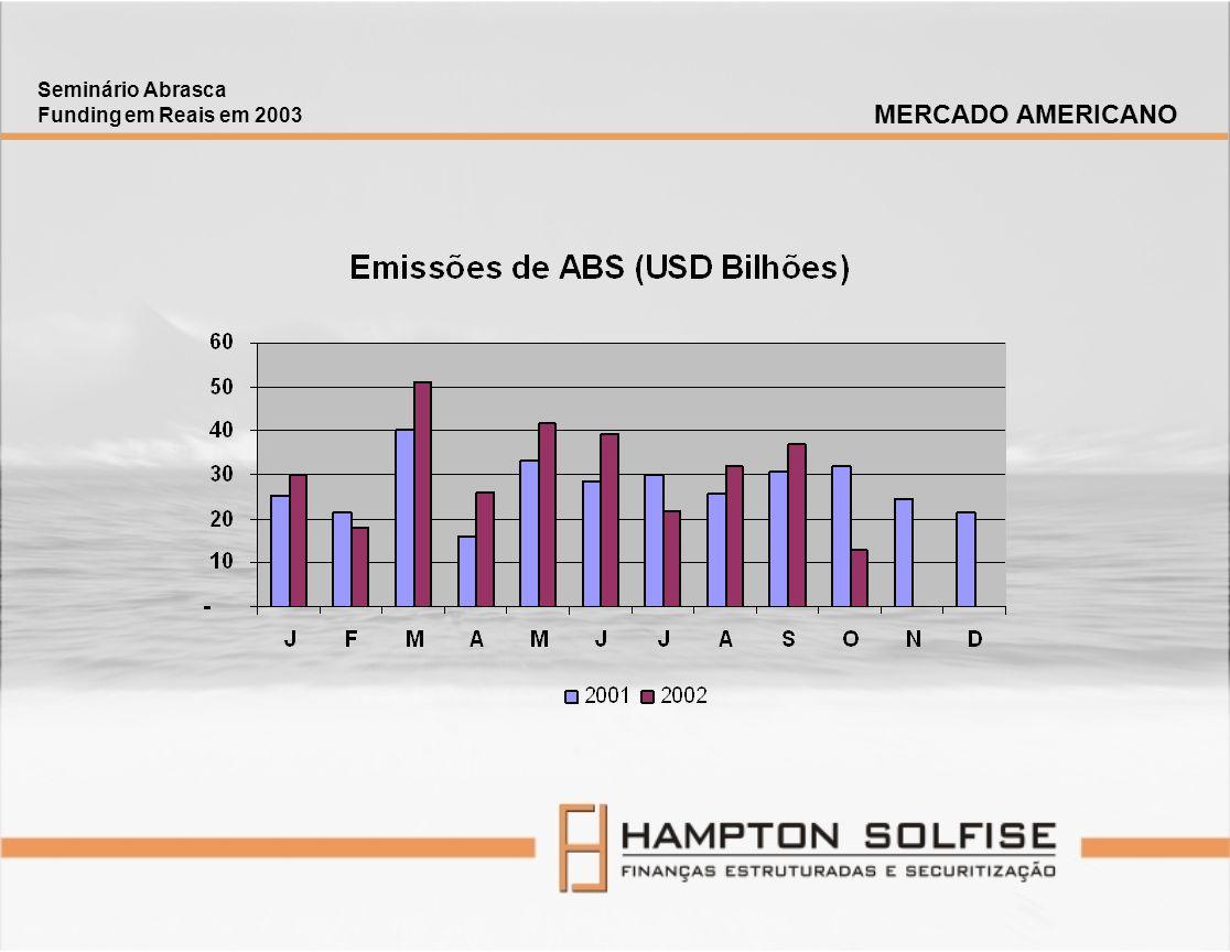 Seminário Abrasca Funding em Reais em 2003 Comparação com outras formas de captação no Brasil Características Cessão de Crédito Dívida Clean Securitização