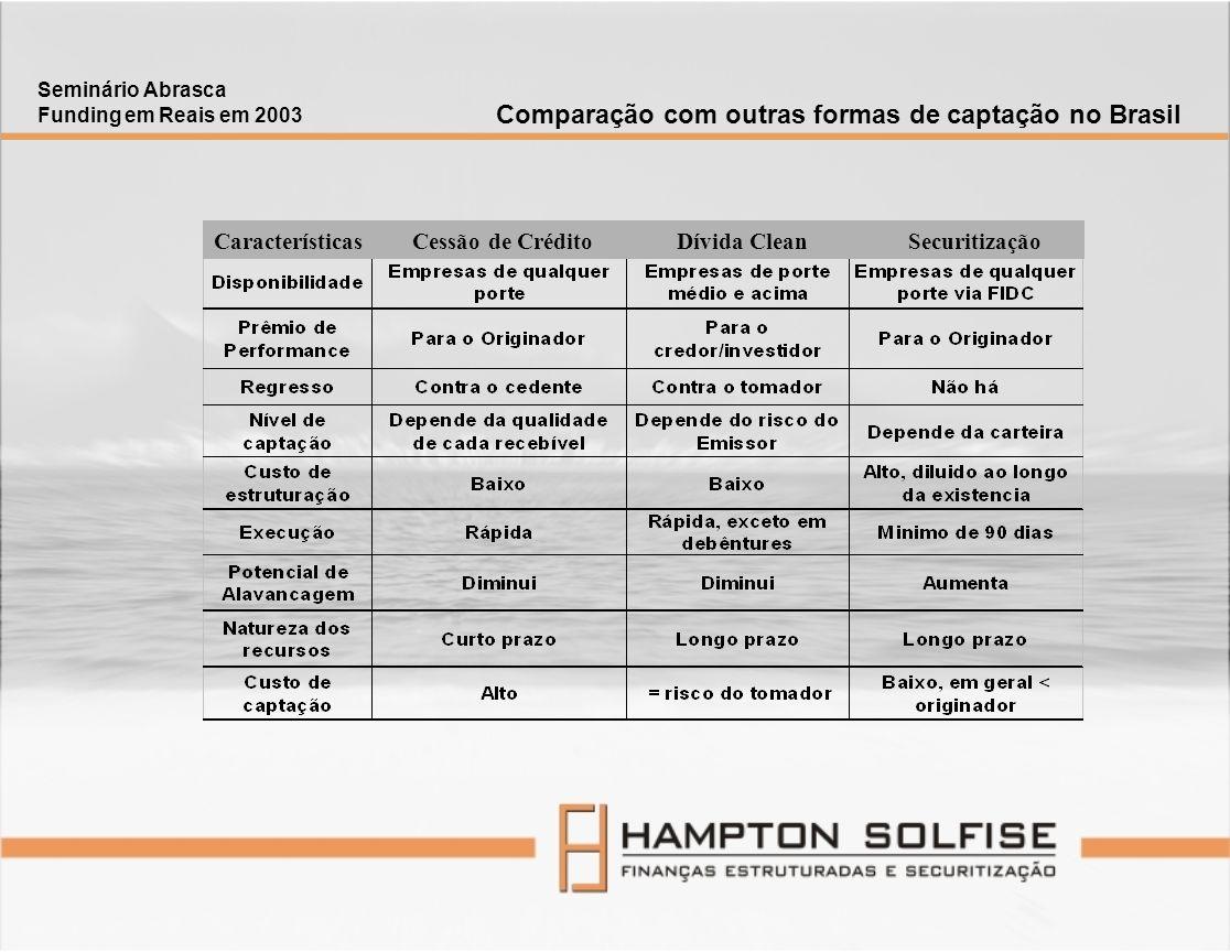 Seminário Abrasca Funding em Reais em 2003 Comparação com outras formas de captação no Brasil Características Cessão de Crédito Dívida Clean Securitiz
