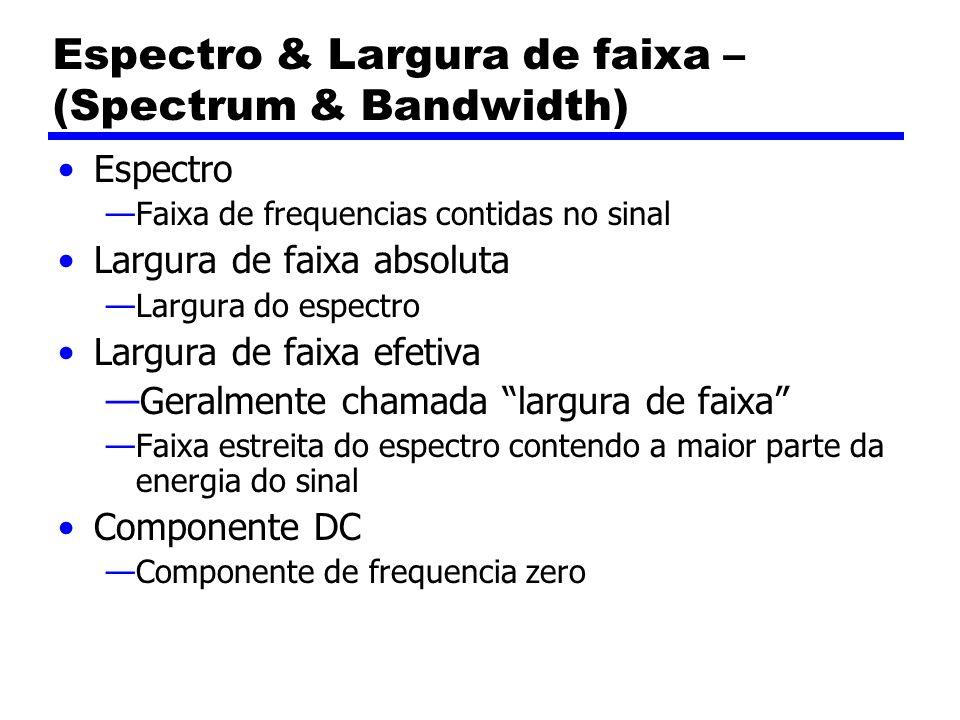 Espectro & Largura de faixa – (Spectrum & Bandwidth) Espectro Faixa de frequencias contidas no sinal Largura de faixa absoluta Largura do espectro Lar