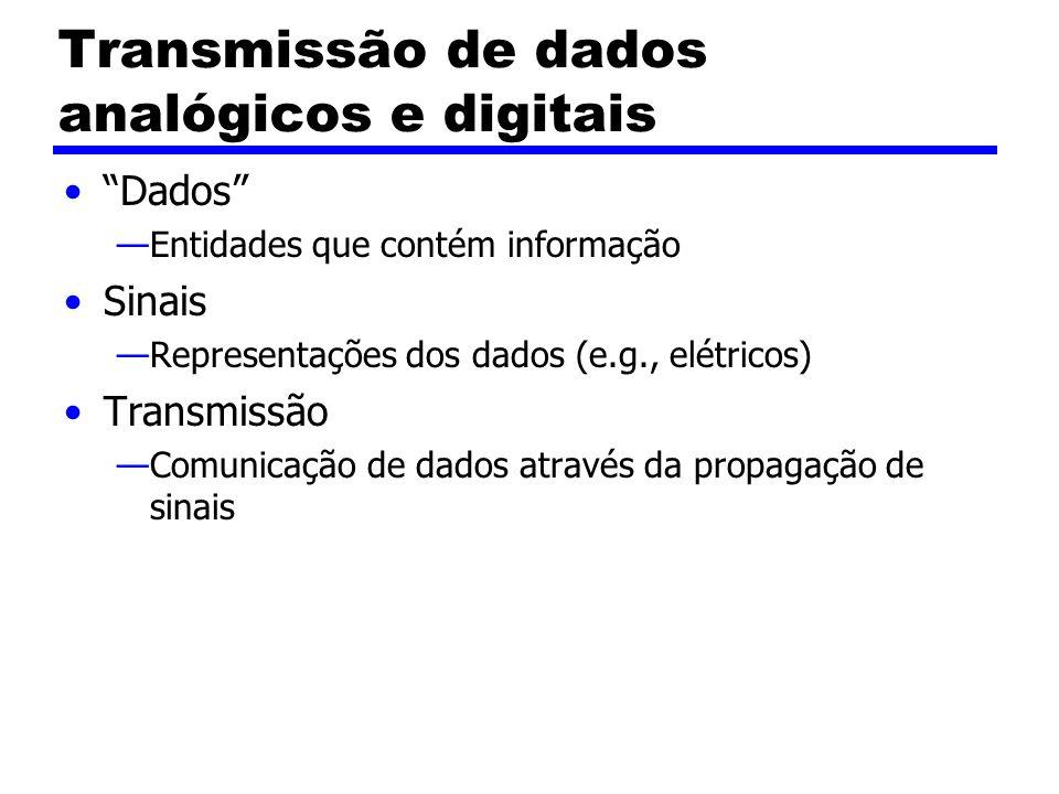 Transmissão de dados analógicos e digitais Dados Entidades que contém informação Sinais Representações dos dados (e.g., elétricos) Transmissão Comunic
