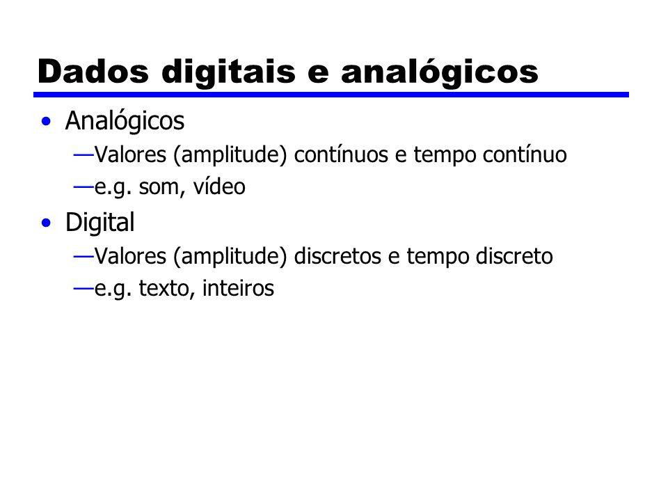 Dados digitais e analógicos Analógicos Valores (amplitude) contínuos e tempo contínuo e.g. som, vídeo Digital Valores (amplitude) discretos e tempo di