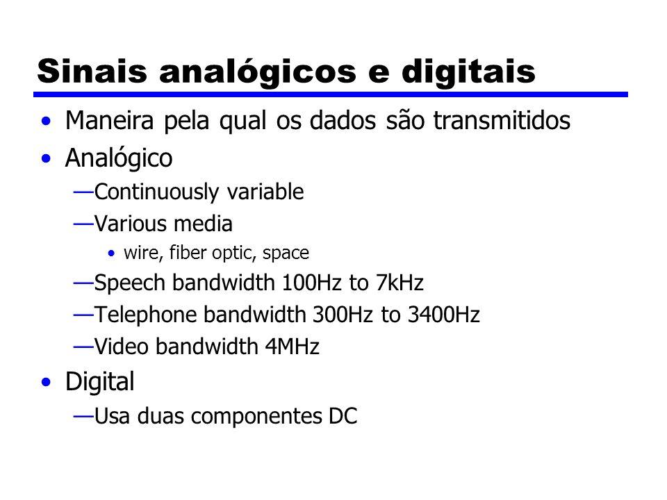 Sinais analógicos e digitais Maneira pela qual os dados são transmitidos Analógico Continuously variable Various media wire, fiber optic, space Speech