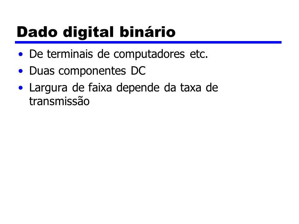 Dado digital binário De terminais de computadores etc. Duas componentes DC Largura de faixa depende da taxa de transmissão