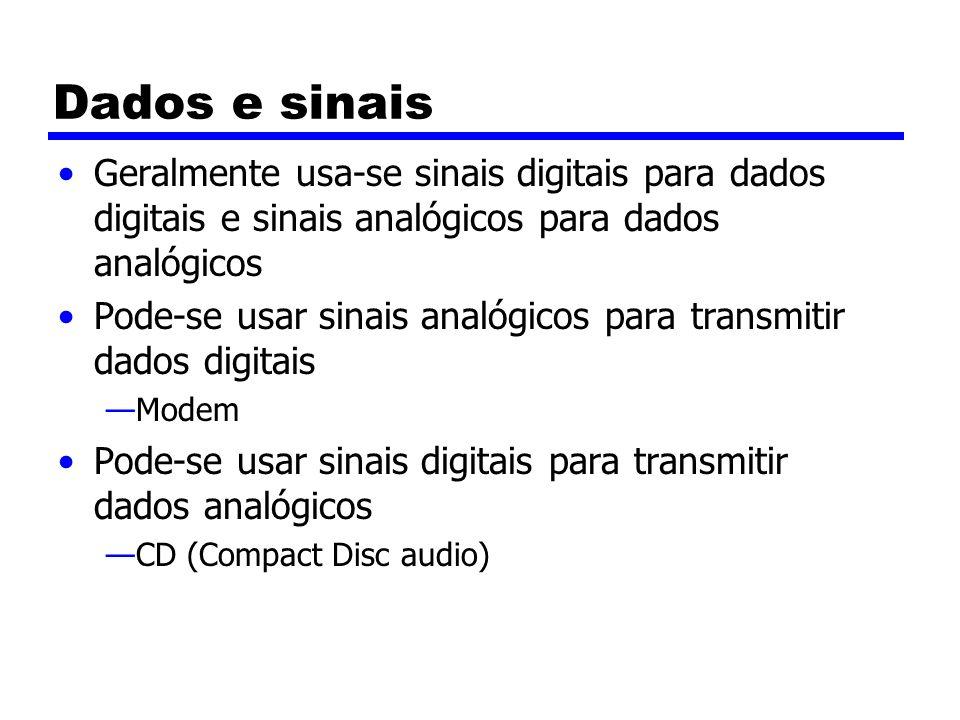 Dados e sinais Geralmente usa-se sinais digitais para dados digitais e sinais analógicos para dados analógicos Pode-se usar sinais analógicos para tra
