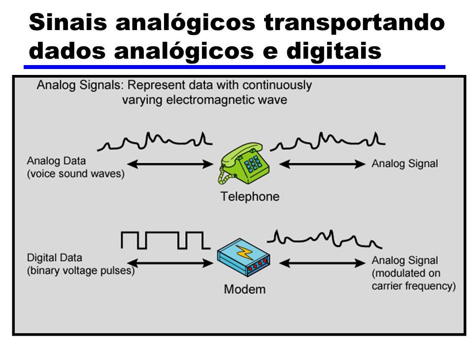 Sinais analógicos transportando dados analógicos e digitais