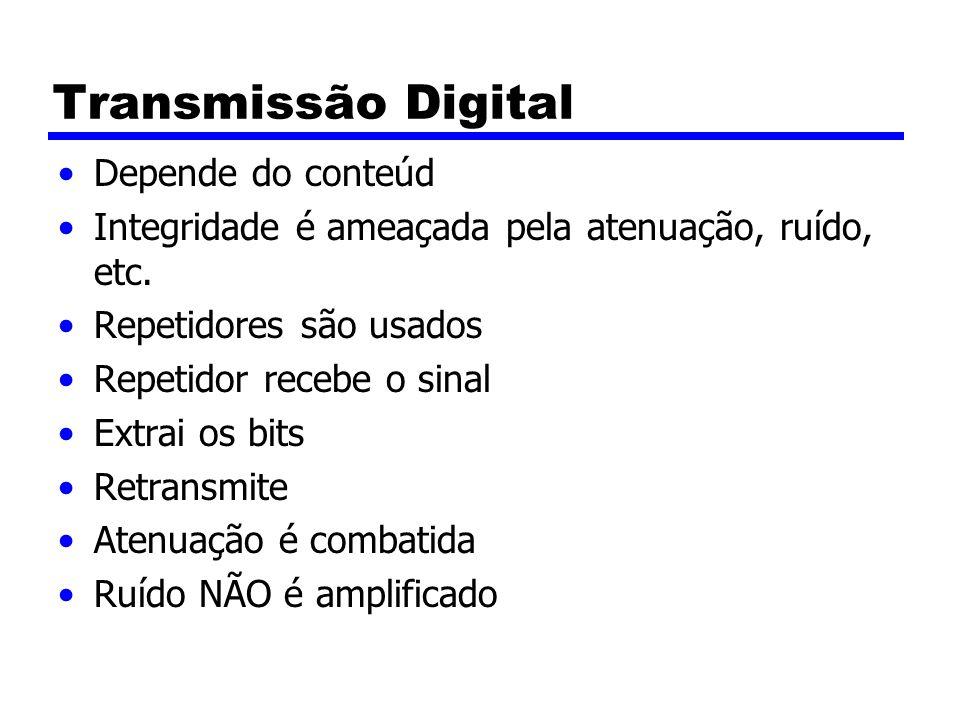 Transmissão Digital Depende do conteúd Integridade é ameaçada pela atenuação, ruído, etc. Repetidores são usados Repetidor recebe o sinal Extrai os bi